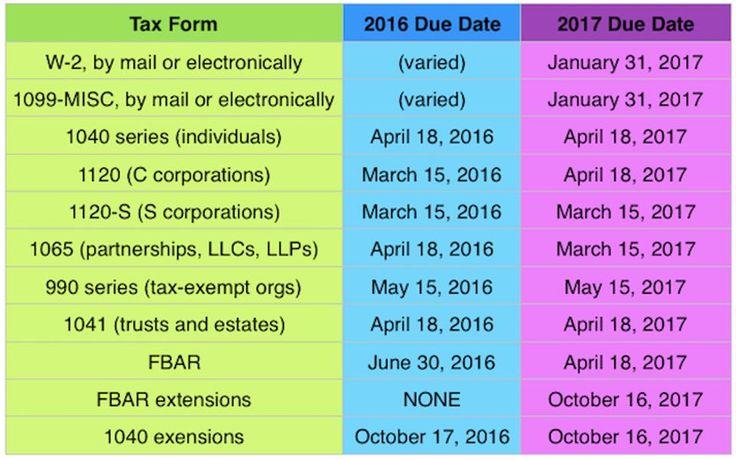 Tax Return Due Dates