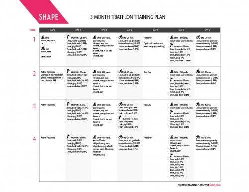Sprint Triathlon Training Plan for Women - Shape Magazine