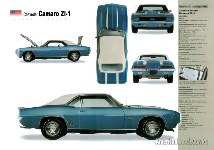 Classicindustries com coupons kanita hot springs oregon 42 new york pass coupons now onexplore kevins board trans am on pinterest the worlds catalog of ideas see more about cars firebird and smokey and fandeluxe Images
