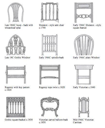 434 best images about estilos decorativos on pinterest for Dining chair styles names