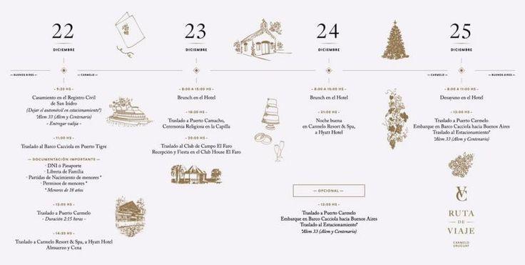 El casamiento de cuatro días de Carlos Tevez y Vanesa Mansilla | ElDoce.tv