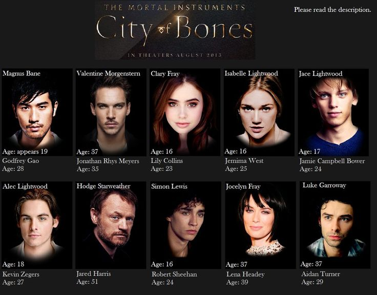 Mortal Instruments Cast ή Google Mortal