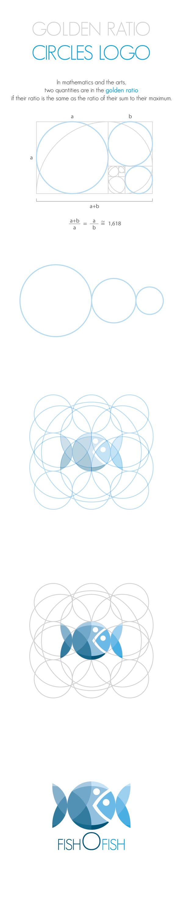 GOLDEN RATIO - CIRCLES LOGO by Andrea Banchini, via Behance