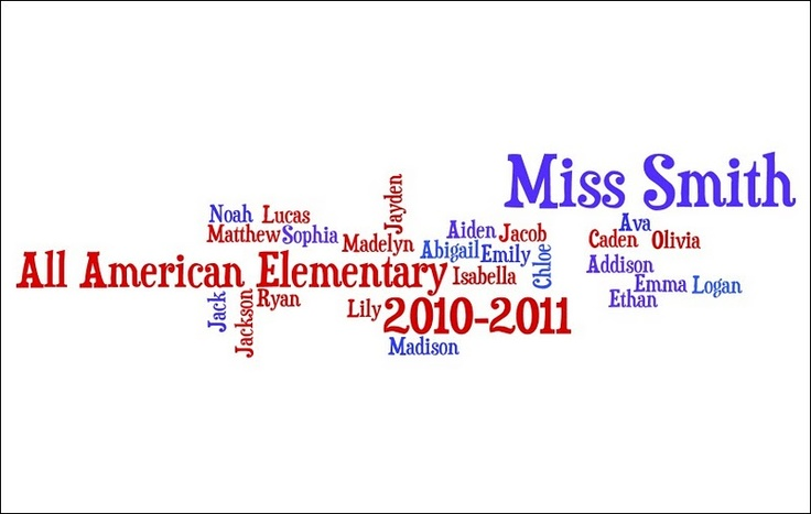 Wordle #201 #amwriting #MLMM #Wordleo