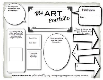 Birmingham Art Educators Association: Art Assessment Techniques
