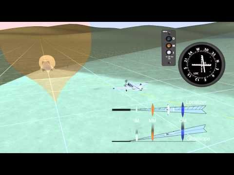 Aviation Animation - How an ILS Instrument Landing System works - complete animation: Teaching someone how to fly an ILS approach is takes time. There is a lot of complexity. In this animation The components of the ILS are described and shown, both on the ground and in the airplane. The animation also shows how the instruments respond to both random oscillations and course drift during the approach, as the instruments provide indications to guide the pilot back on course. This animation…