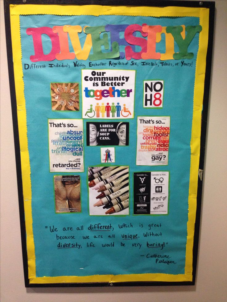 Diversity and inclusion bulletin board for reslife! RA life