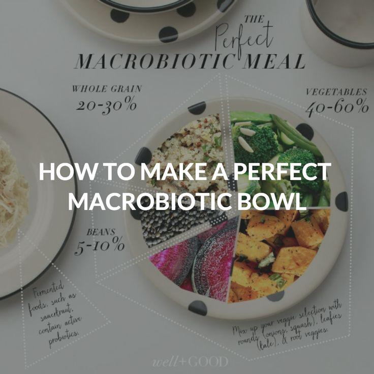 HOW TO MAKE A PERFECT MACROBIOTIC BOWL #macro #bowl #food #healthy