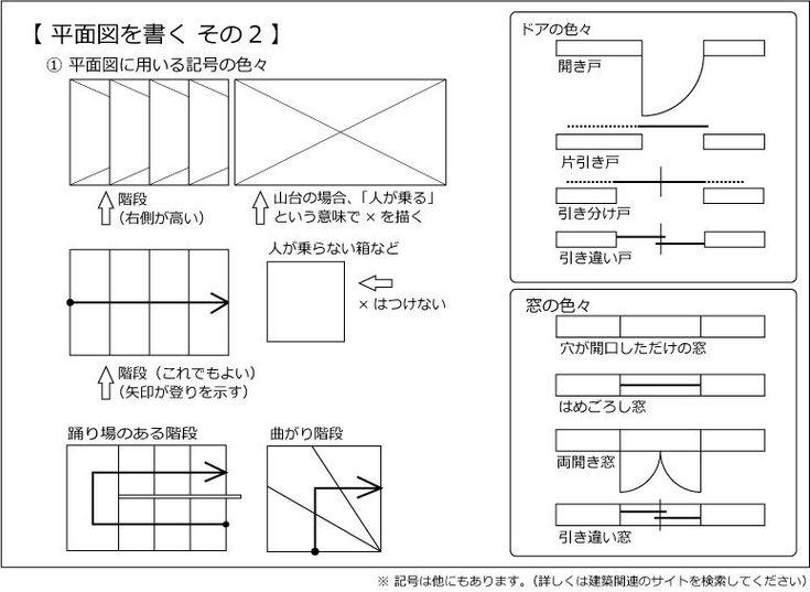 Abetetuya On 画像あり 平面図 階段 建築