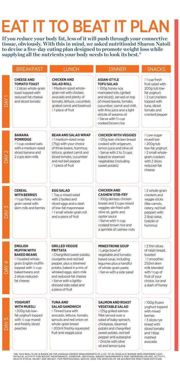 An anti-cellulite meal plan! #eatingplan #mealplan #healthyeating