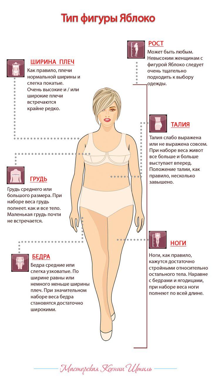 Тип Фигура Яблоко Как Похудеть. Фигура Яблоко — как похудеть в животе, тип фигуры женщины