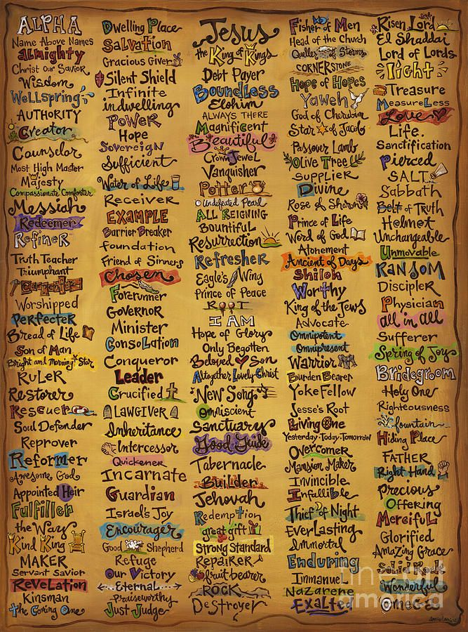 Names of God, Canvas Painting by Annie Laurie This painting expresses a support for the artists's christian belief while also expressing a strong theme of essentialism; all names represent the same god, thus all christians are essentially the same, and should be closer together in spite of divisions and differences. #BID #BeforeIDieUA #BIDTucson