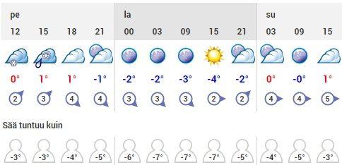 Minnes viikonloppuna mentäisiin? Sää näyttää hyvältä, aurinkoa ja pikku pakkanen, Teijolla on varmasti kaunista! https://www.naejakoe.fi/luontojaulkoilu/teijon-kansallispuisto/