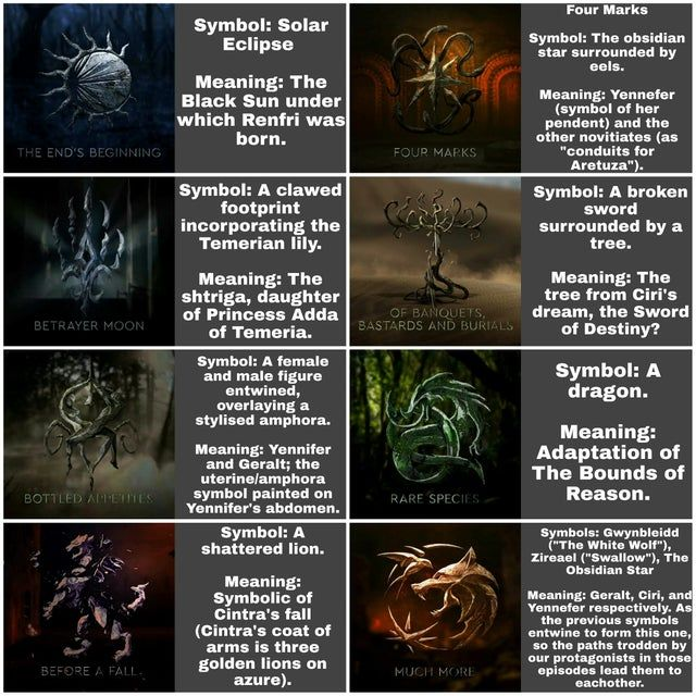Witcher Intro Symbols With Their Names And Reference Meaning With The Series Witcher The Witcher Books The Witcher Symbols