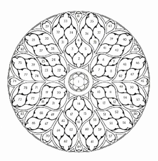 Compass Rose Coloring Page Unique Intricate Coloring Pages Rose