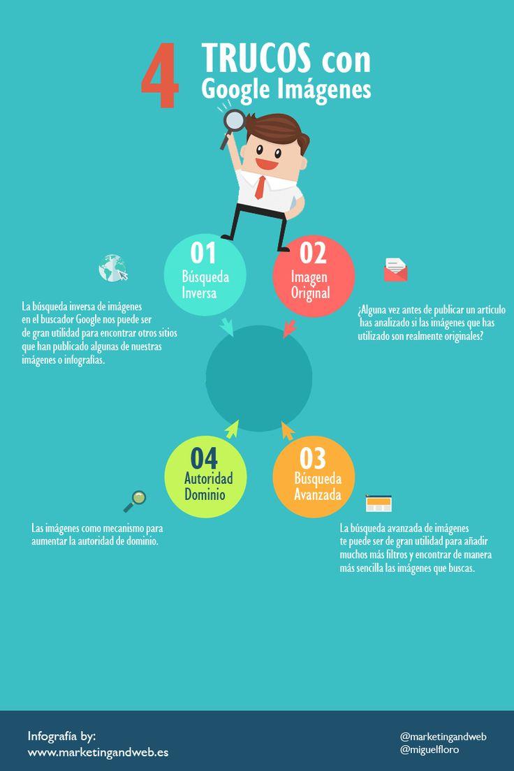 4 trucos con Google Imágenes #infografia