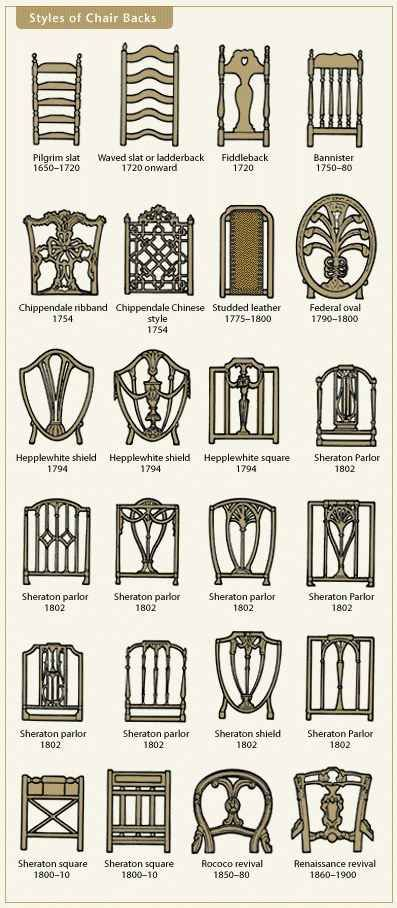 Antique Chair Back Styles