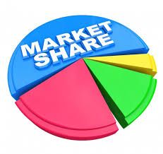 market growth - Google Search