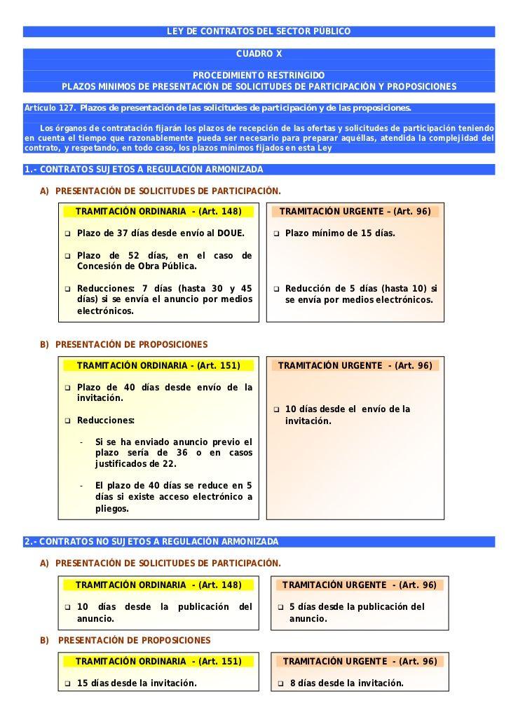 Cuadros Resumen Ley De Contratos Del Sector Público Study