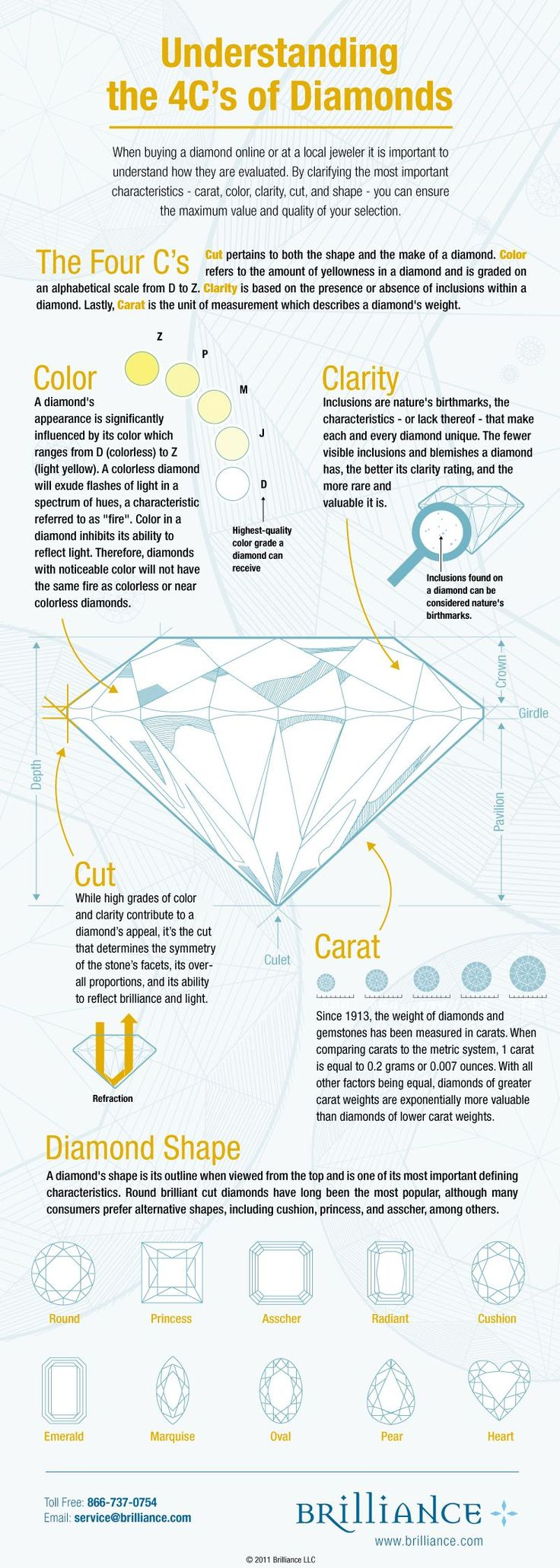 When buying loose diamonds, it is important to understand how they are evaluated. You can ensure the maximum value and quality of your selection by learning about the most important characteristics of a diamond - carat, color, clarity, cut, and shape. This visual guide to the four c's of diamonds provides a simple overview to get you started.