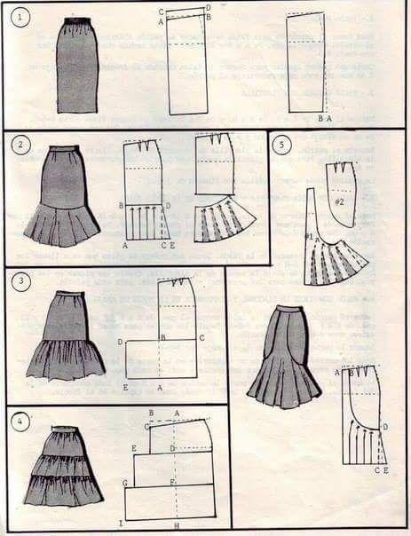 patrones de faldas                                                                                                                                                                                 Más
