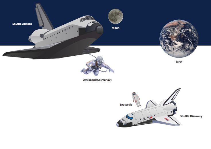 14 best illustrations transport and aerospace images on pinterest aerospace vehicle examples malvernweather Images