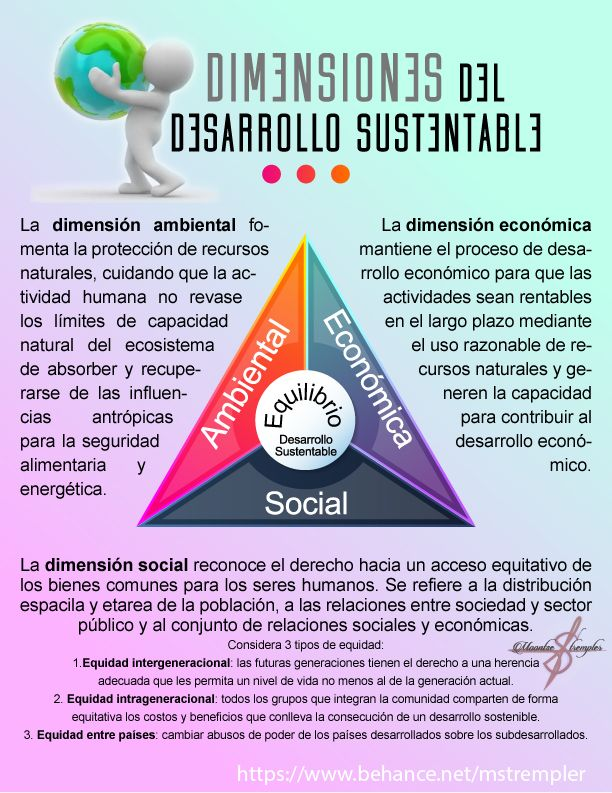20 best Infografías images on Pinterest - copy la tabla periodica moderna pdf