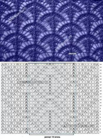 Ажурные узоры спицами / Вязание спицами / Вязание для женщин спицами. Схемы