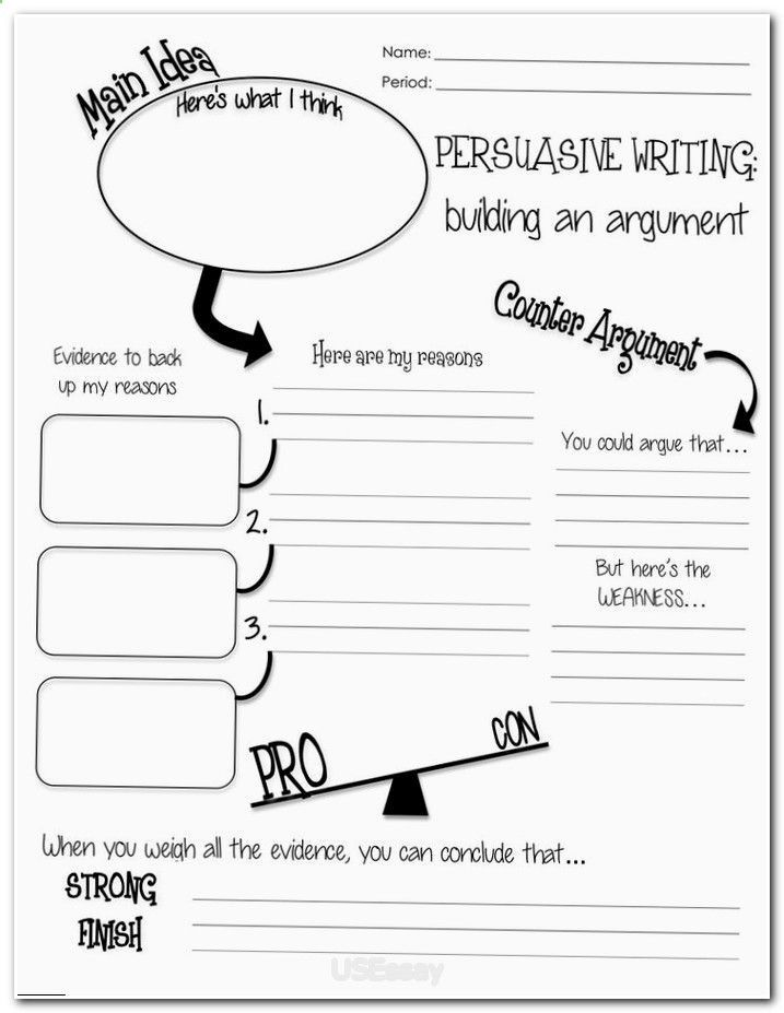 Rules for writing a persuasive essay