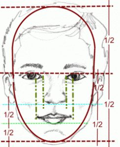 formatos de rosto visagismo - Pesquisa Google