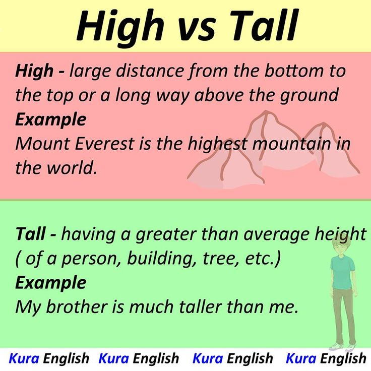 245 best ENGLISH COMMON MISTAKES images on Pinterest English - what is the difference between presume and assume