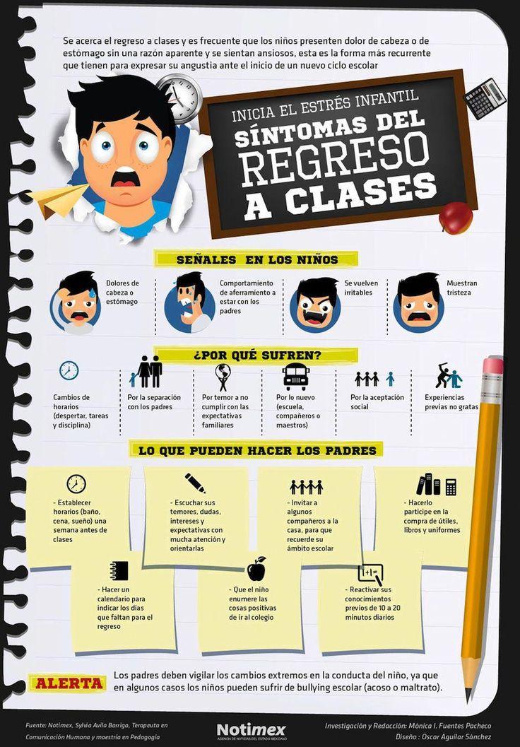 El estrés de la vuelta al cole para los niños #infografia #infographic #educat…