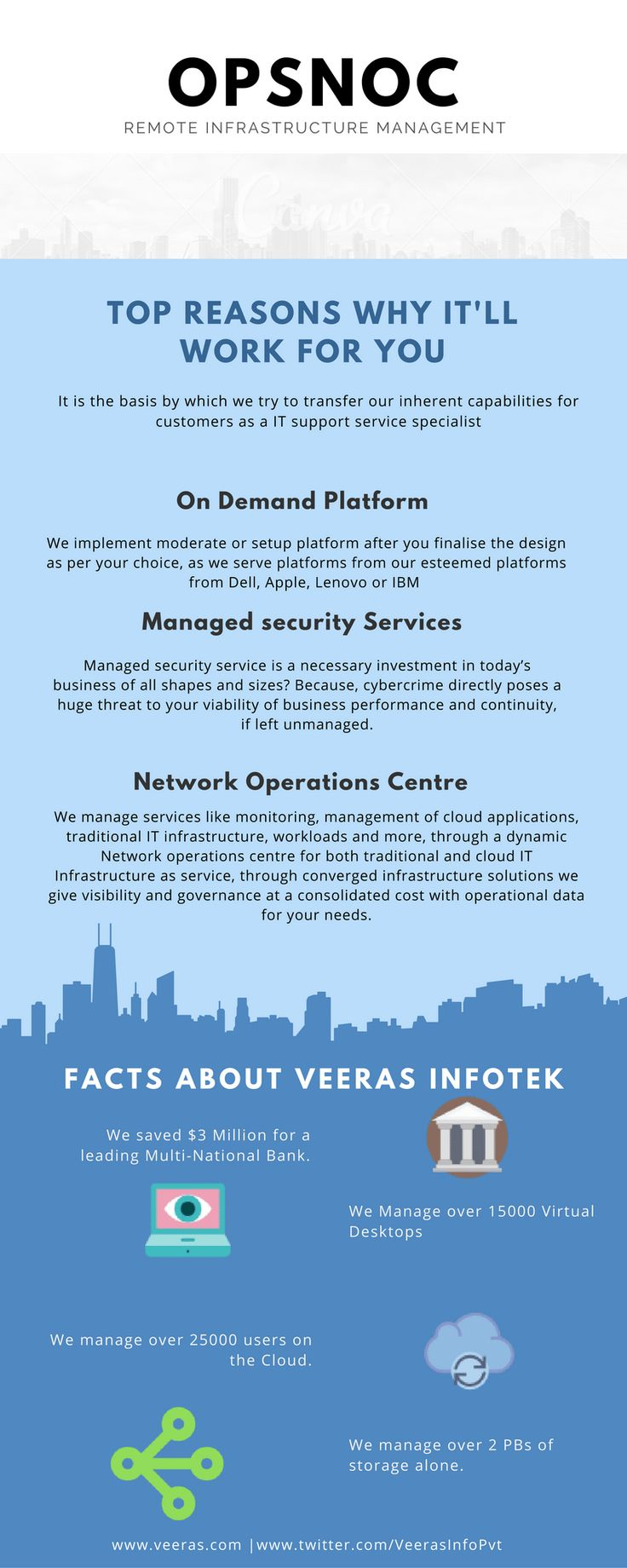 How to take care of your core business while veeras OPSNOC delivers your Infrastructure solutions