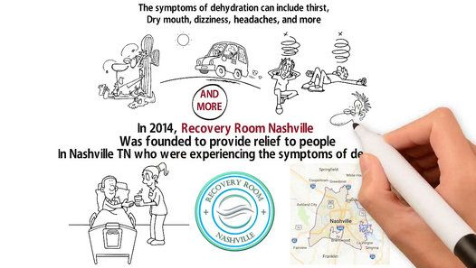 http://www.recoveryroomnashville.com/jetlag/ - The symptoms of dehydration can include thirst, dry mouth, dizziness, headaches, and more. In 2014, Recovery Room Nashville was founded to provide relief to people in Nashville TN who were experiencing the symptoms of dehydration. IV hydration can help these people feel better right away. Causes of dehydration may include overindulgence, travel, illness, and extreme workouts. When people do not feel well, this concierge service is there…