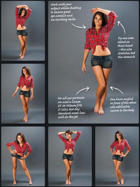 Modeling poses