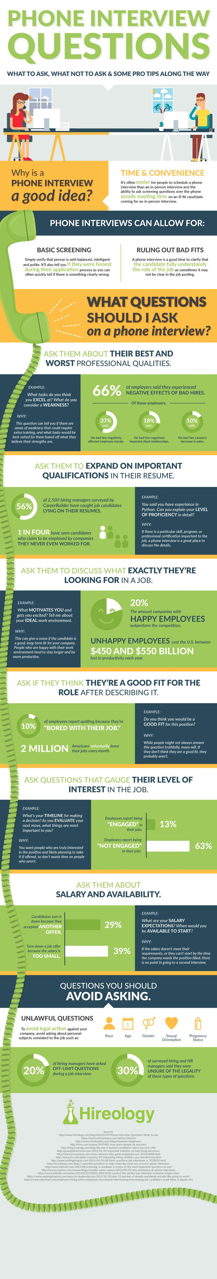 best ideas about top interview questions job the questions you should and definitely shouldn t ask during a phone interview infographic