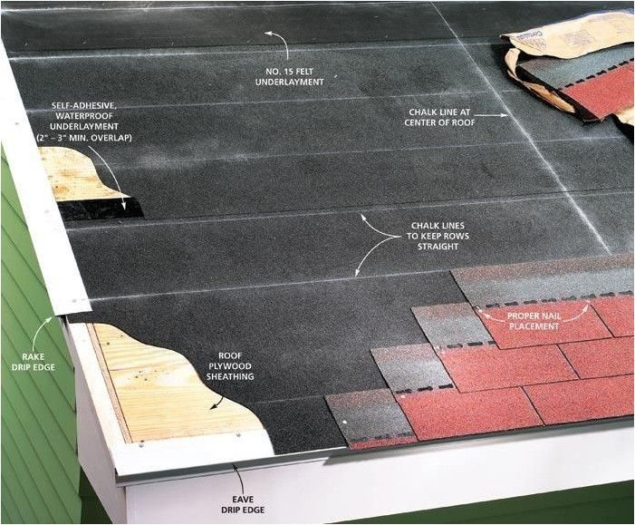 Fantastic Tips For Maintaining The Roof Of Your Home Home Roofing Tips Diy Roofing Roofing Diy Roofing