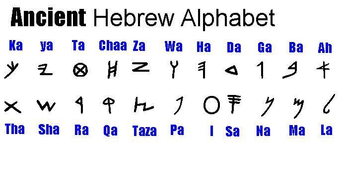 33 best images about Phoenician Alphabet on Pinterest