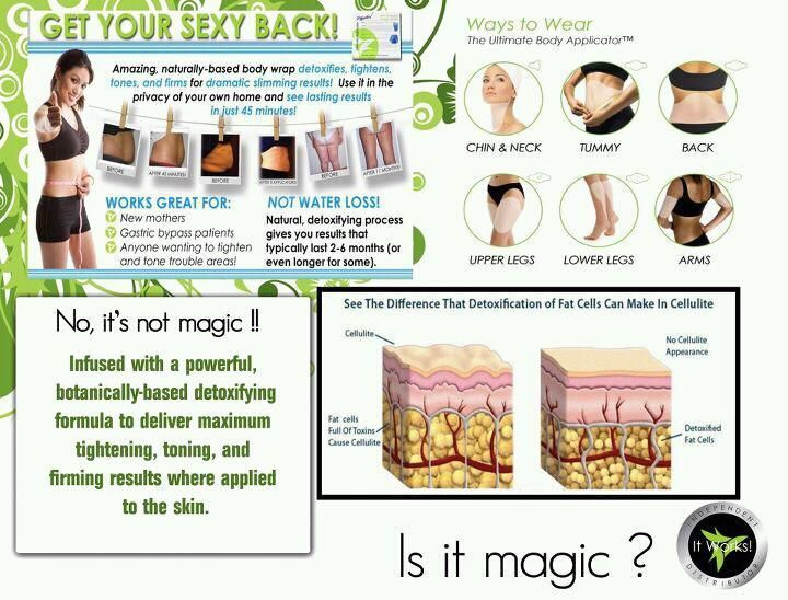 Body Wrap --> http://www.levelonenetwork.com/youoweittoyourself/body-wrap/