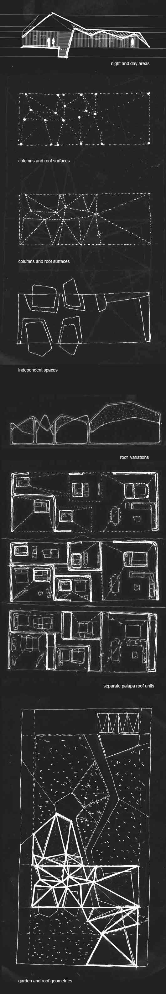 Productora – Casa Musso, Puerto Escondido , Oaxaca, Mexico – Conceptual drawings - first proposals