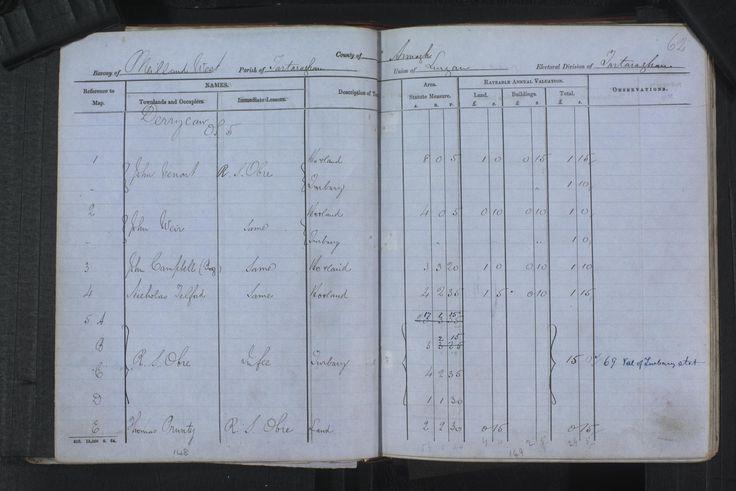 Derrycaw Armagh Lurgan Tartaraghan Thomas Prunty ~1869