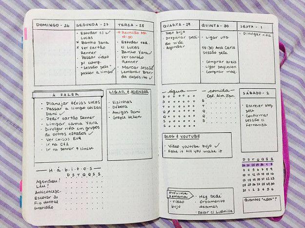Você também pode criar páginas semanais agrupando várias ideias, como coisas a fazer, monitoramento de hábitos e tarefas diárias.   15 diários em tópico da vida real para te inspirar a começar um