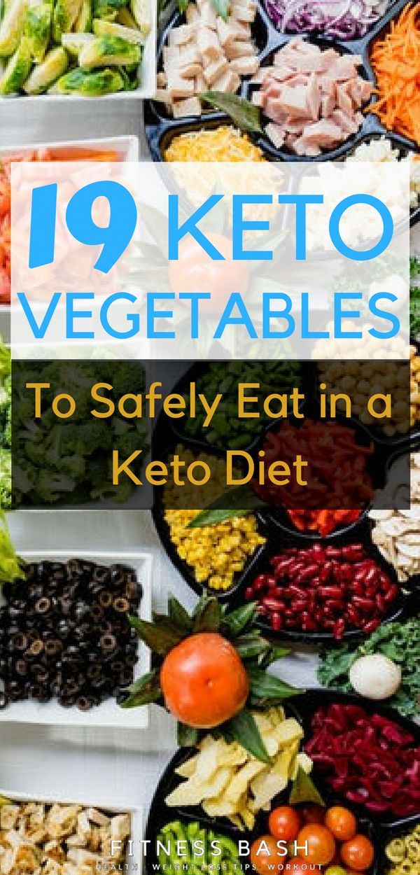 Targeted Ketogenic Diet KetoDietPlanForWeightLoss in 2020
