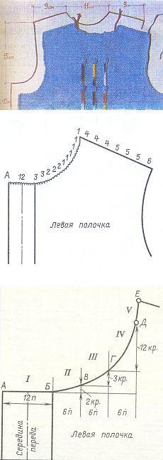 Вывязывание пройм, горловины и плеч переда
