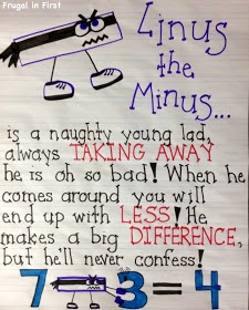 Linus the Minus and Gus the Plus! Cute anchor charts and stories to help students understand (and remember) the difference between adding and subtracting!