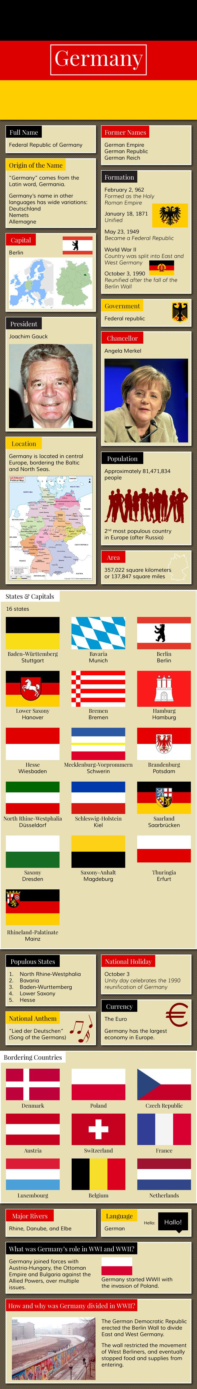 This pin gives tons of information on Germany.  Including things such as Germany's former names, the origin of the name, important dates and so much more!