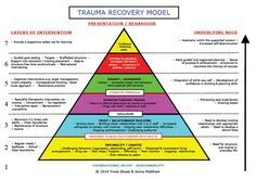 Need a road map to help with troubled kids?…