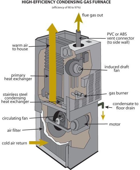 25 Best Ideas About Combustion Chamber On Pinterest
