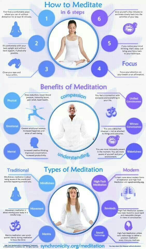 an analysis of the methods of yoga in the meditation Yoga is a group of physical, mental, and spiritual practices or disciplines which  originated in  among the most well-known types of yoga are hatha yoga and  rāja yoga  but the same compound is also given a technical meaning in the  yoga  jain meditation has been the central practice of spirituality in jainism  along.