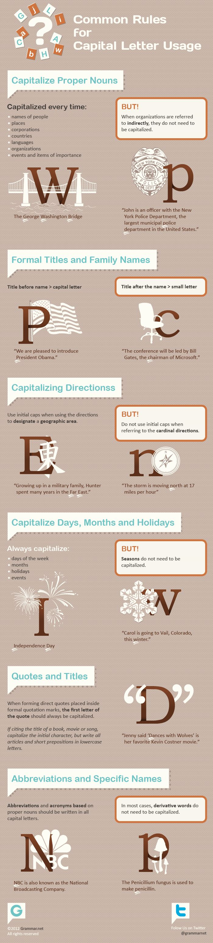 "Rules for capitalization vary by country, language and word usage. Simple rules for capitalizing proper nouns and writing the pronoun ""I"" in capit: Capital Letters, Teaching, Schools, Letters Usage, Common Rules, Education, English Grammar, Capitals Letters, Usag Infographic"